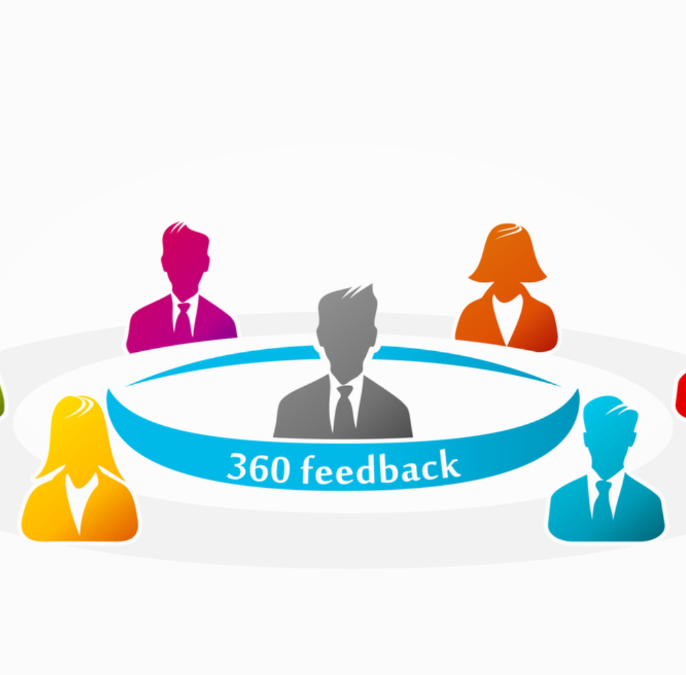 Trend in HR & teamcoaching: 360-graden feedback als tool